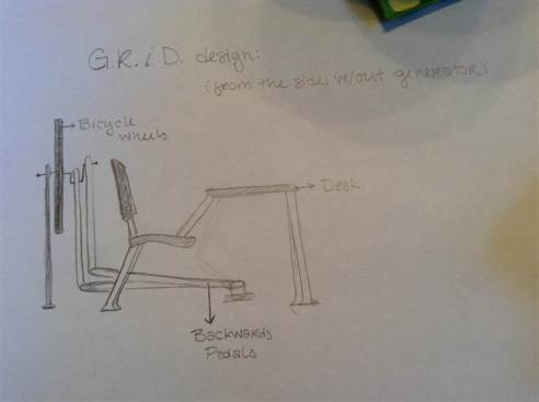 A sketch of a school desk that produces electricity via pedal power